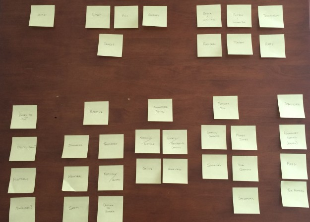 Planning the book layout with sticky notes